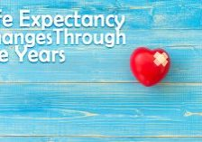 Life Expectancy ChangesThrough the Years